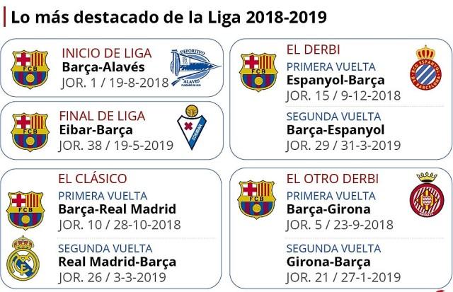 liga-2018-2019